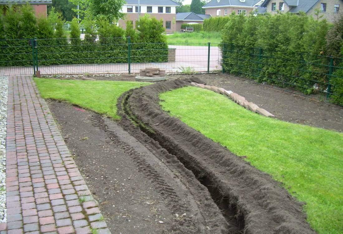 Bewässerungsanlage Garten Neu Bewässerungsanlage Garten