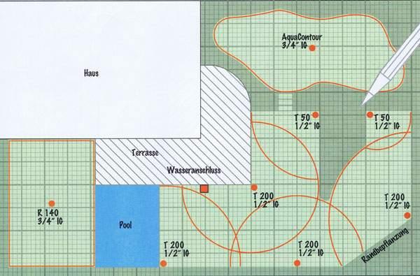 Bewaesserungsanlagen vom Fachmann geplant und installiert 51