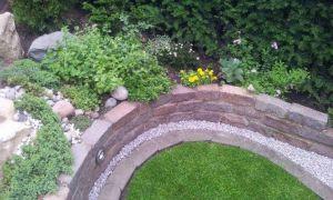34 Elegant Drainage Verlegen Garten Reizend