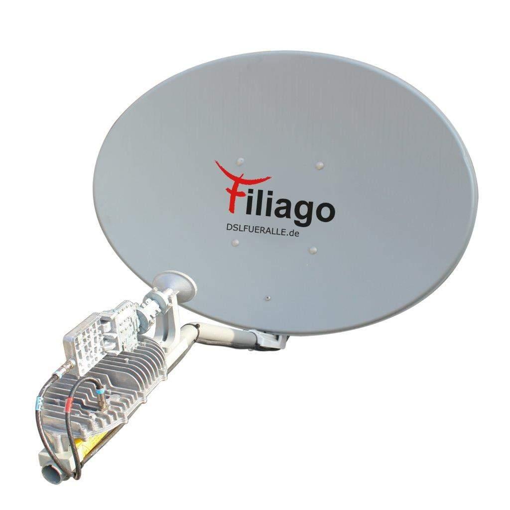 FILIAGO Wo wir sind ist Internet 1