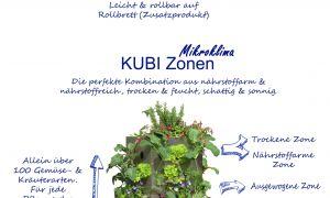 35 Inspirierend Garten Komposter Einzigartig