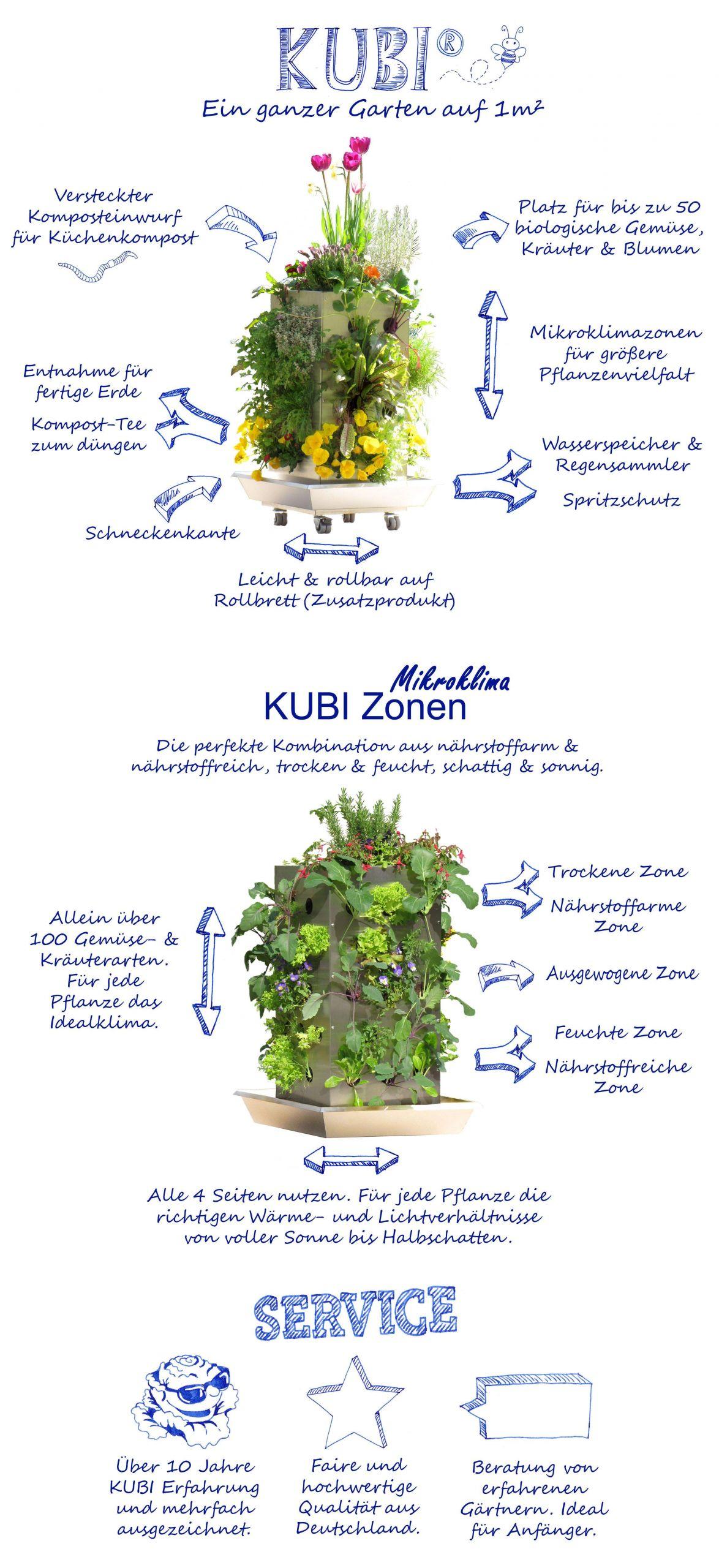 Garten Komposter Das Beste Von Design Komposter Und Hochbeet Gleichzeitig Mit Eigener