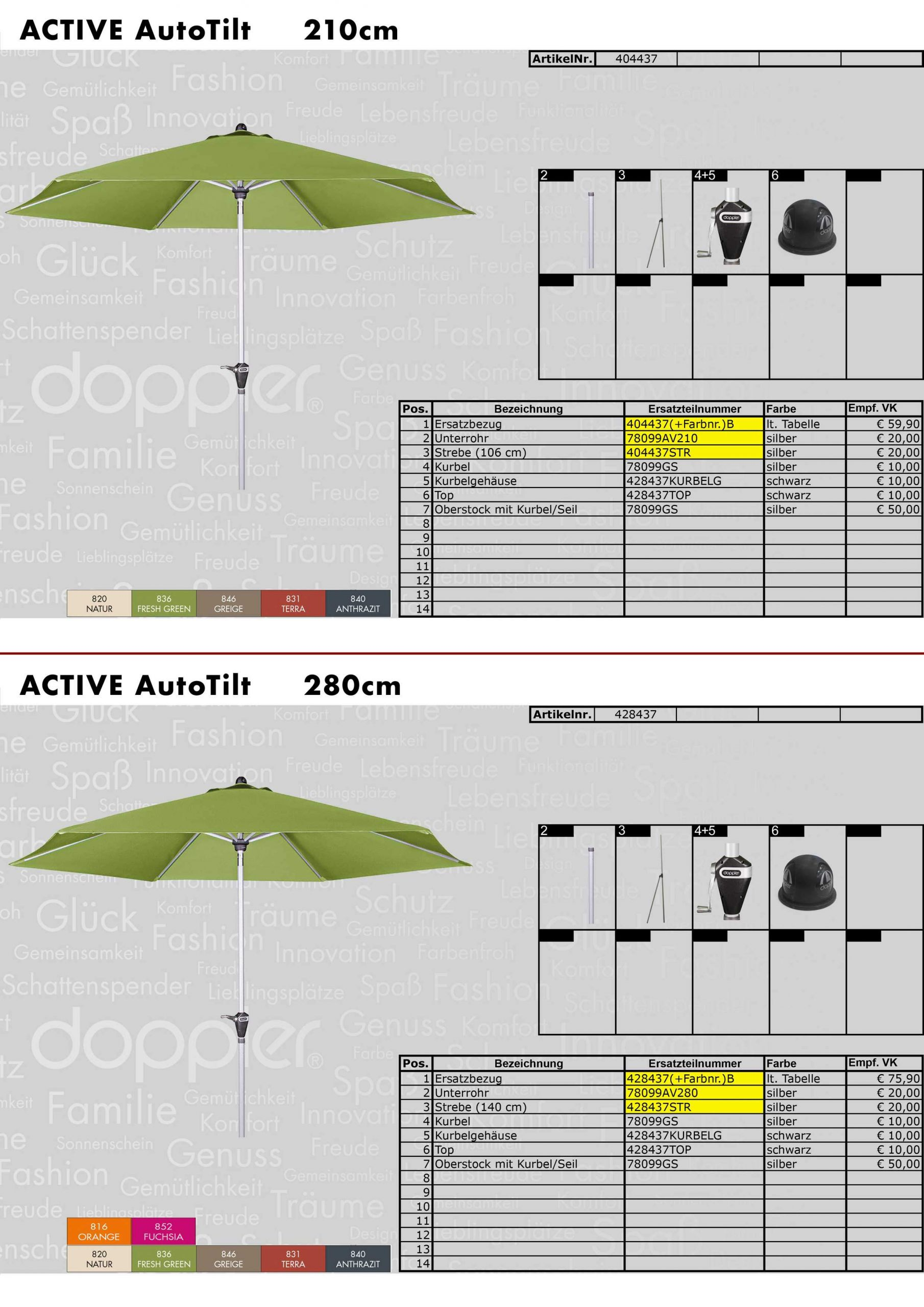 doppler Ersatzteilkatalog 2019 4 Active AT 210 280