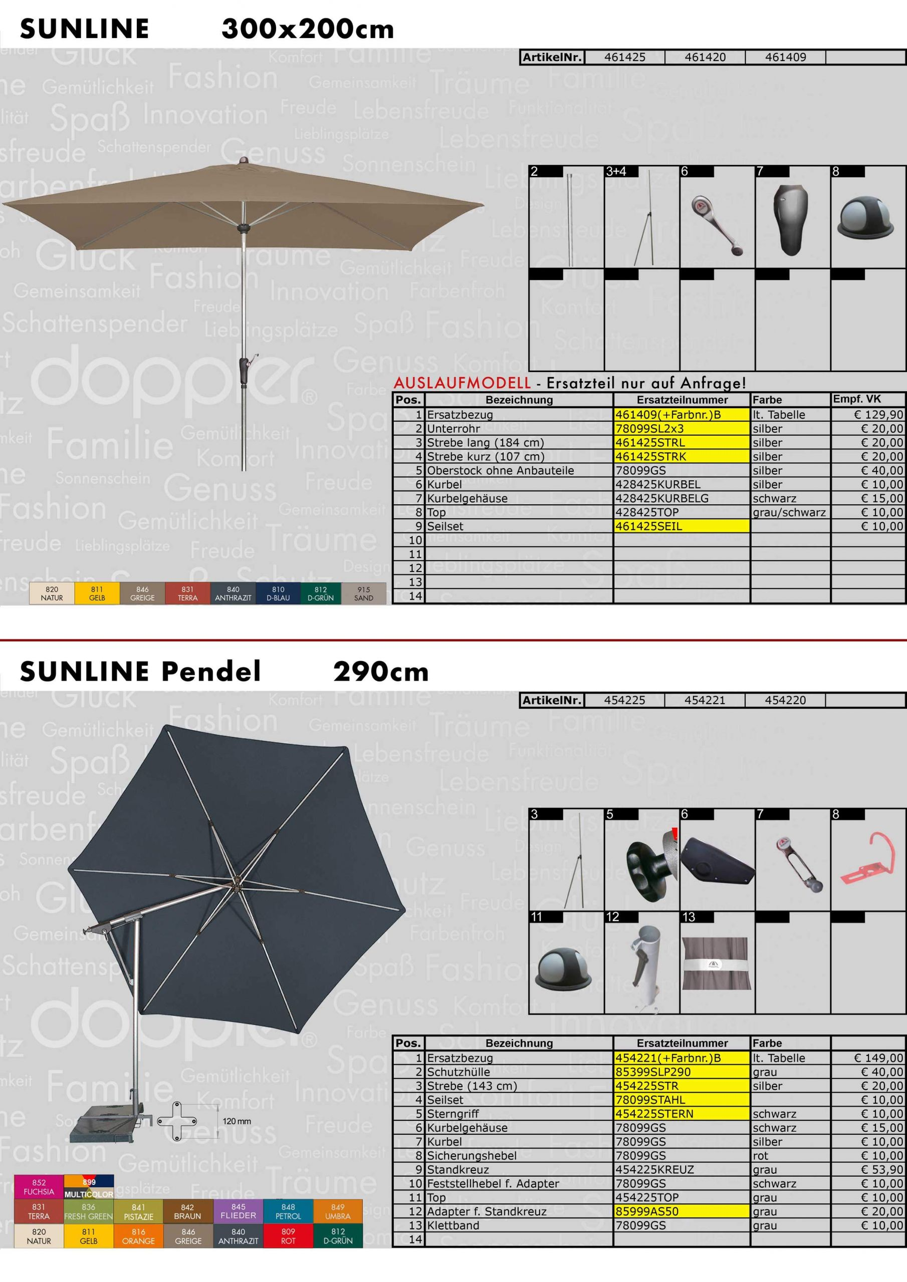doppler Ersatzteilkatalog 2019 41 Sunline 3x2 P290