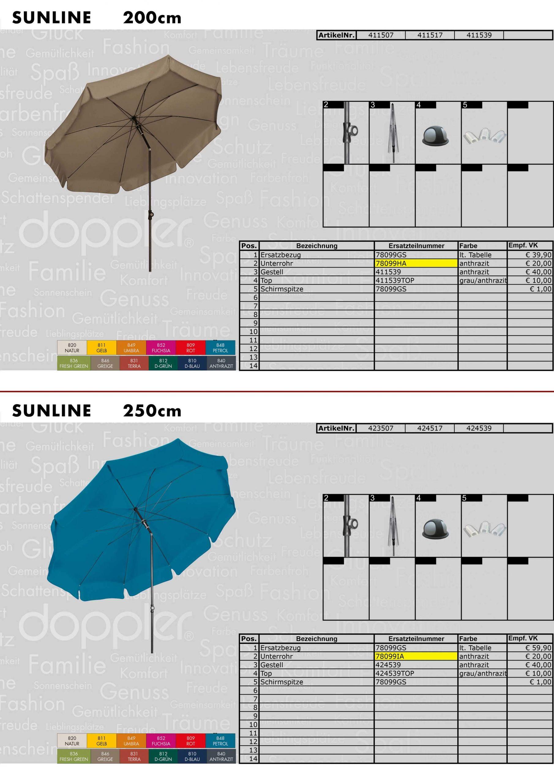 doppler Ersatzteilkatalog 2019 36 Sunline 200 250