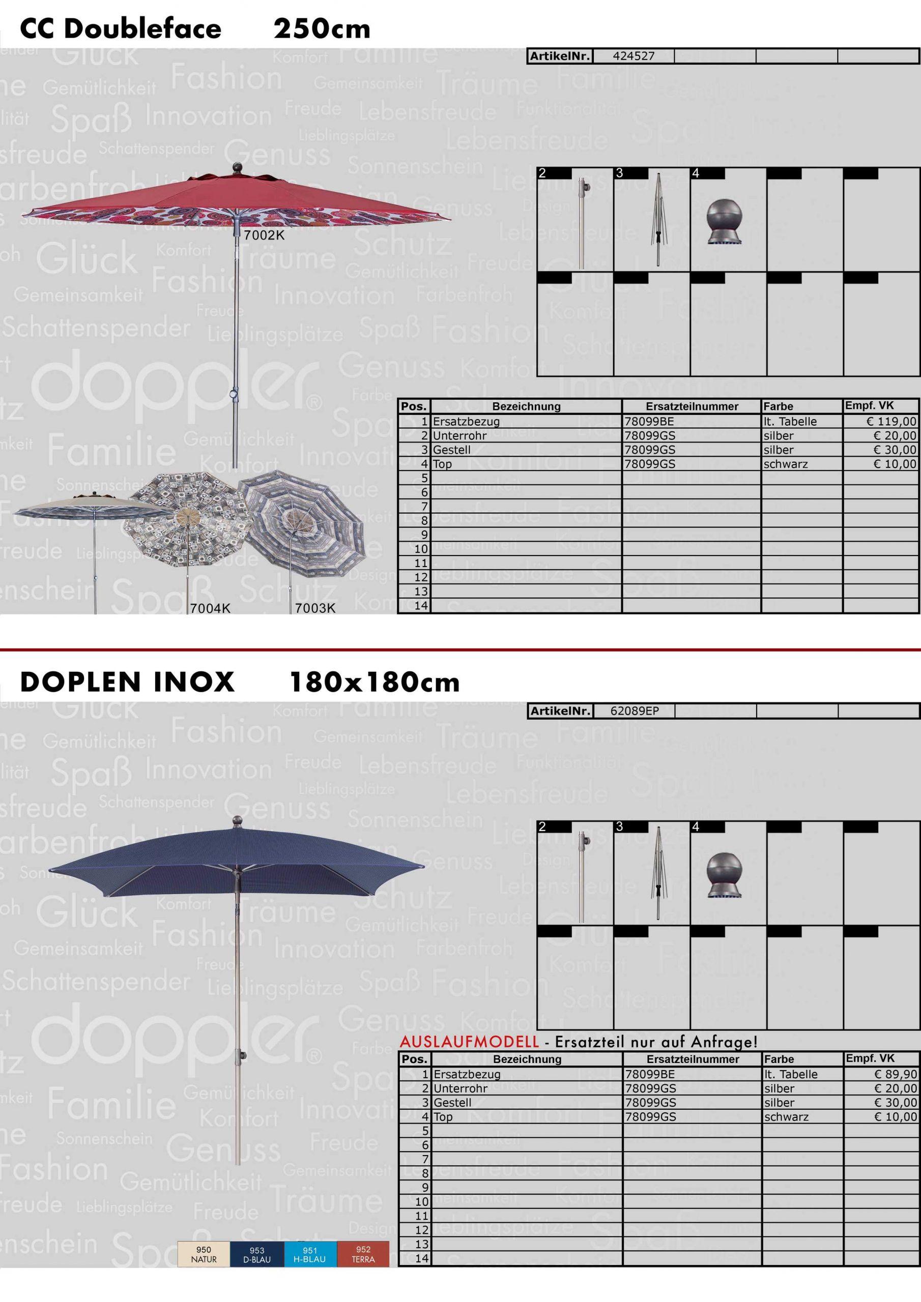 doppler Ersatzteilkatalog 2019 21a Colorcap Doubleface 250 Doplen Inox 180x180