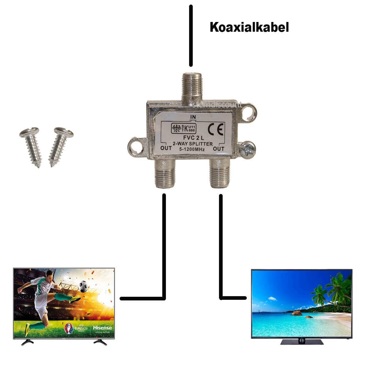 2 fach Kabel splitter dvb c t2 ukw hd