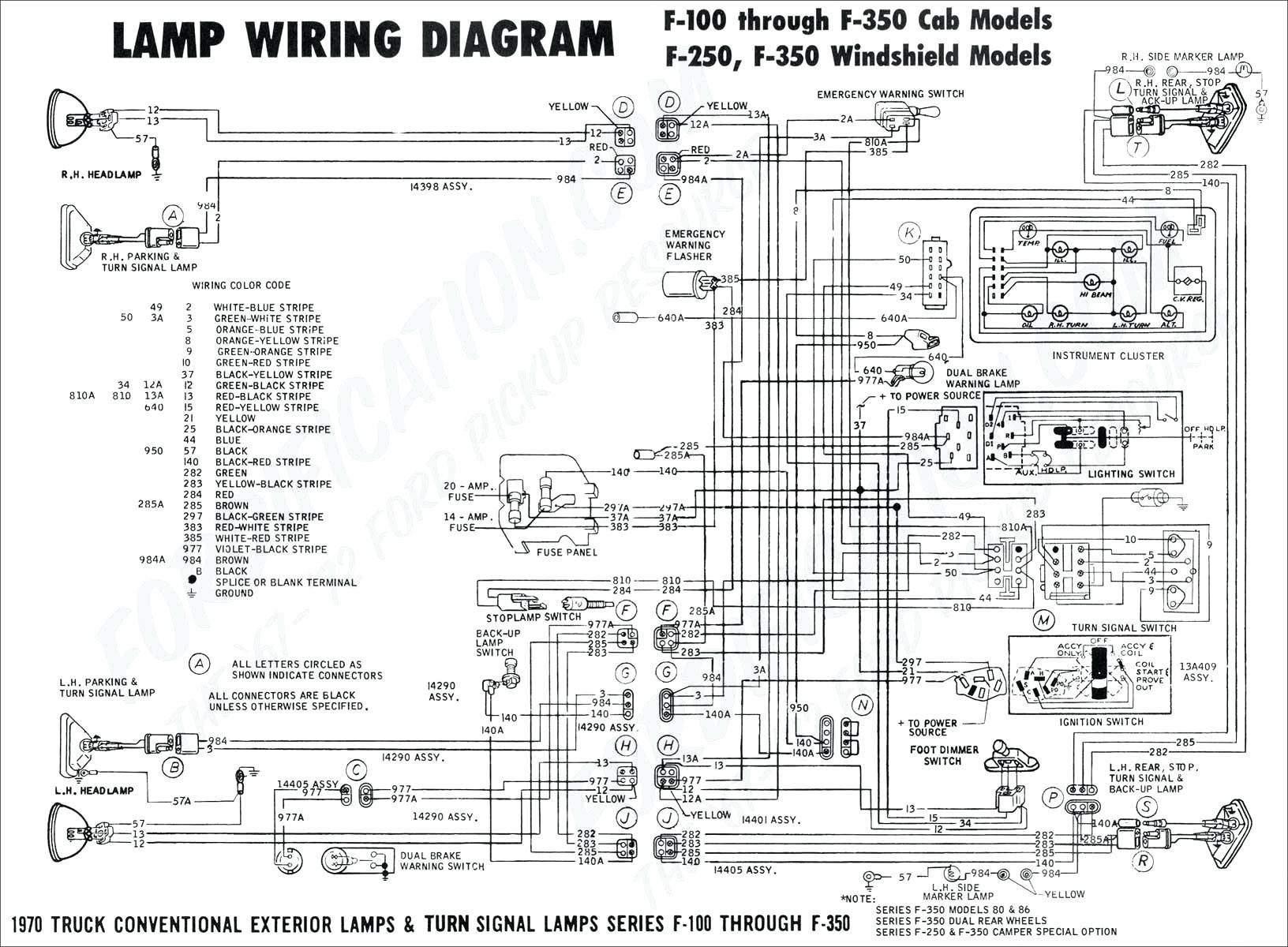 Gartengestaltung Kleine G U00e4rten Luxus Fcf Ford F150 Power Mirror Wiring Diagram