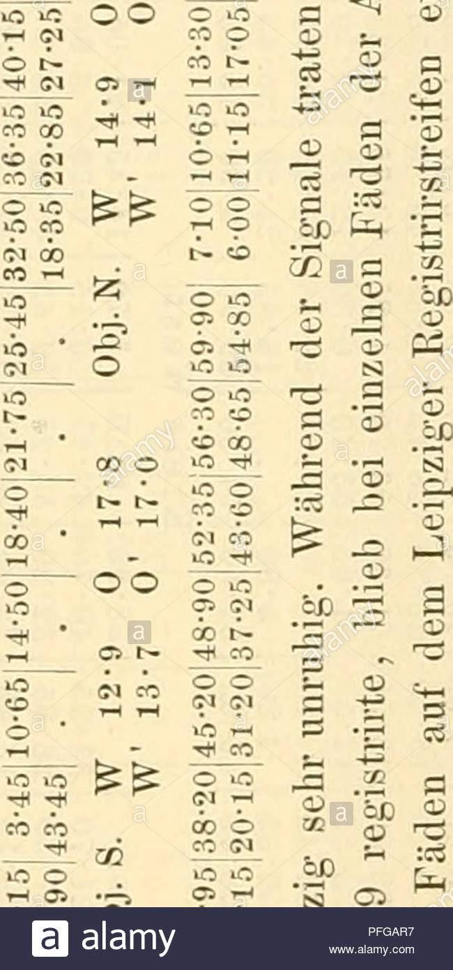 denkschriften der kaiserlichen akademie christianmathematisch naturwissenschaftliche classe mathematik wissenschaft p10 m b rt i s co0 ci5ft cm 0 0 0 0 0 0 co ol j ts a cd co rt 00 n o od 0gt o0 rt 0gt o 00 co 0 0 0 0 w00 0 rt o m cs 0 0 10 0 0 0 0 tx ogtim ein d o 0 0 0 0 ltu05 o o bitte beachten sie dass se bilder sind von der gescannten seite bilder digital fur lesbarkeit verbessert haben mogen farbung und aussehen ser abbildungen konnen nicht perfekt dem original ahneln extrahiert kaiserl pfgar7
