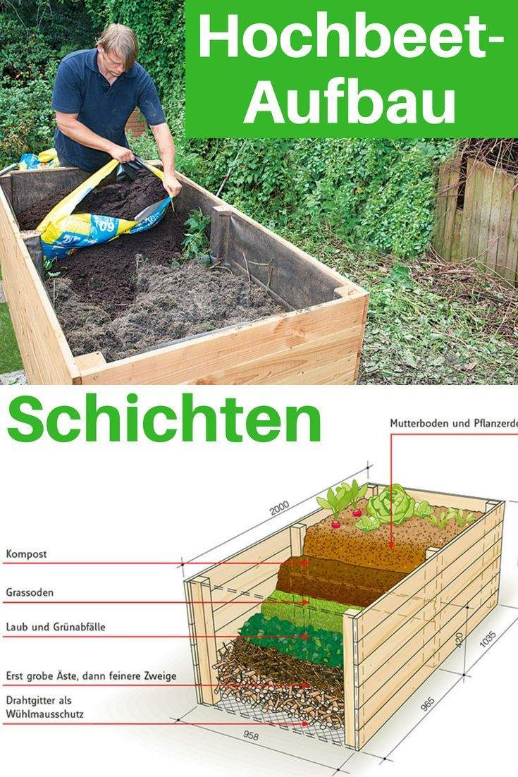 Hochbeet Im Garten Luxus Hochbeet Bauen Garden Arbors Fences & Posts