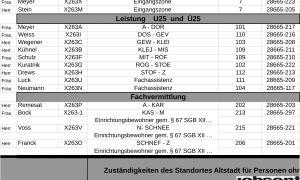 37 Schön Jobcenter Beltgens Garten Schön
