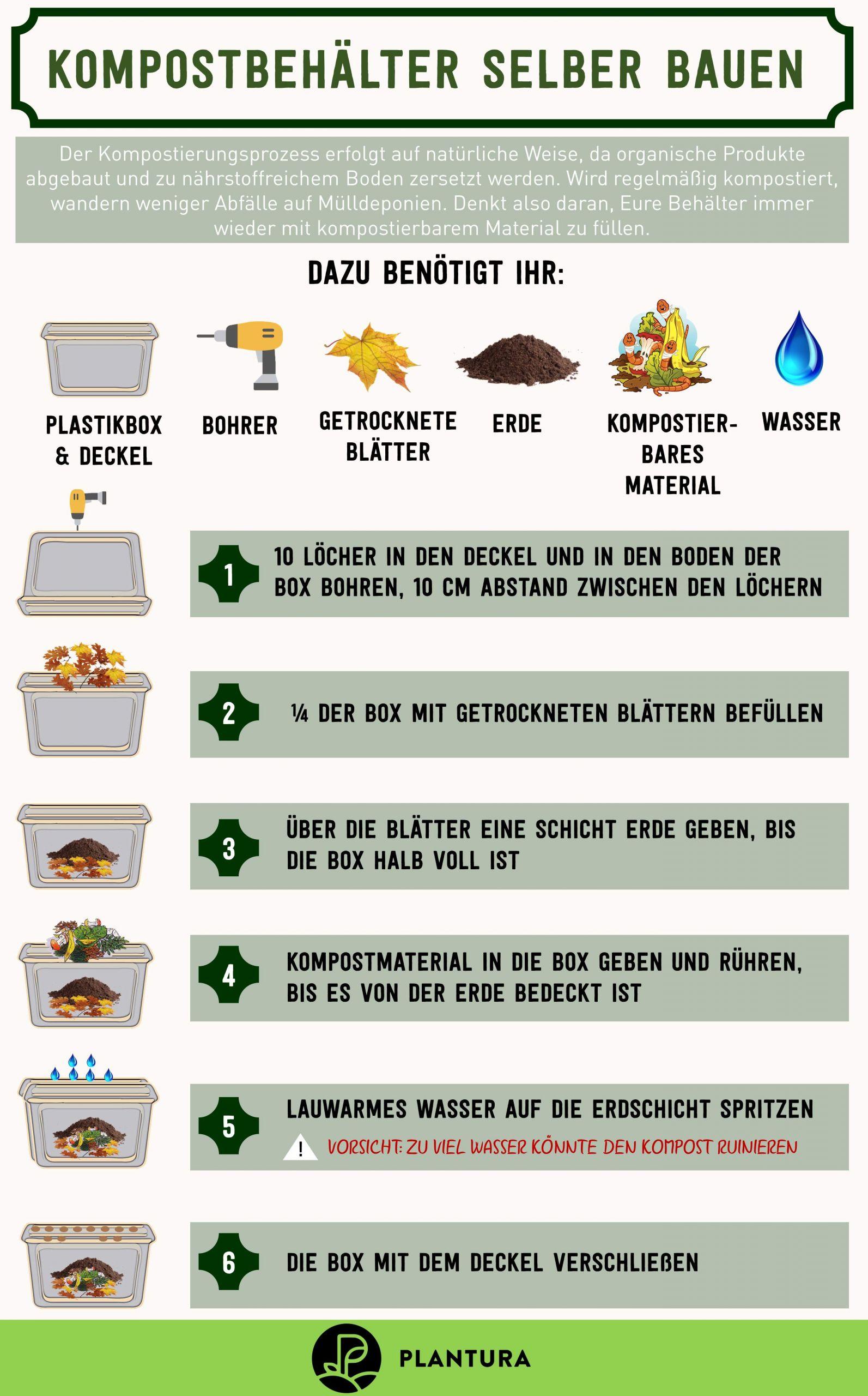 Permakultur Garten Anleitung Elegant Kompost Warum Jeder Gärtner Einen Eigenen Anlegen sollte
