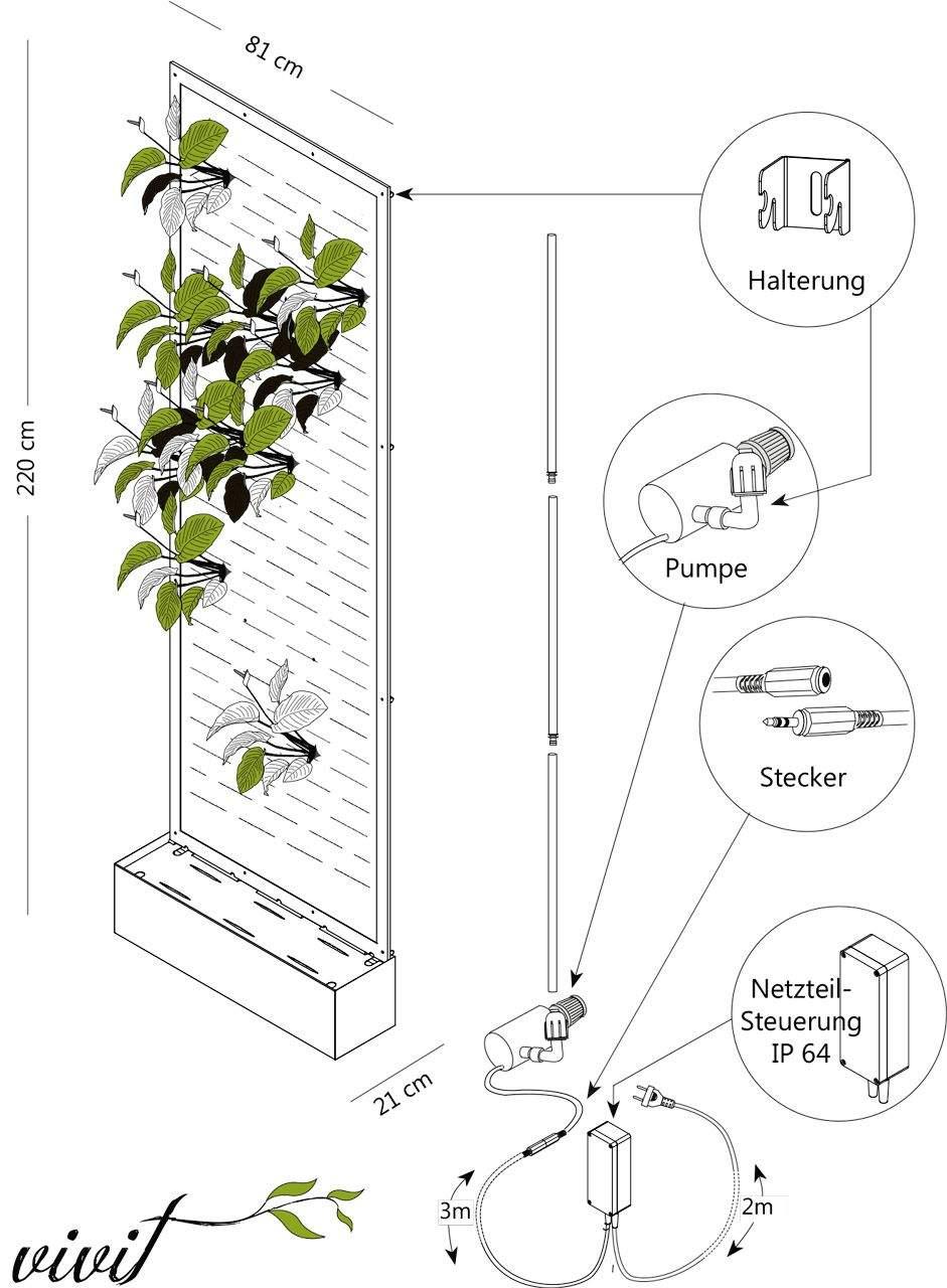 Vertikaler Garten Innen Inspirierend Hecuu Um Bn
