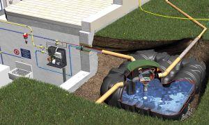 35 Reizend Wassertank Garten Unterirdisch Elegant