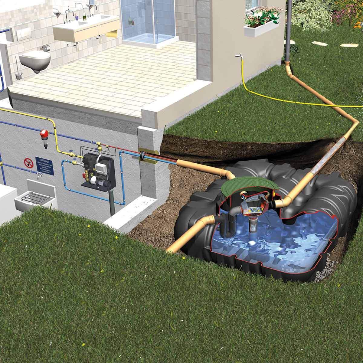 Wassertank Garten Unterirdisch Neu Unterirdische Regenwassertanks Jetzt Online Kaufen